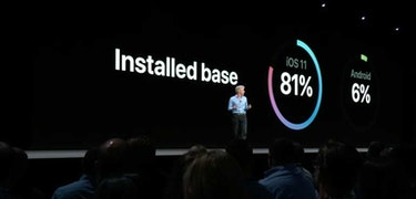 iOS 11 is on 81% of iOS devices