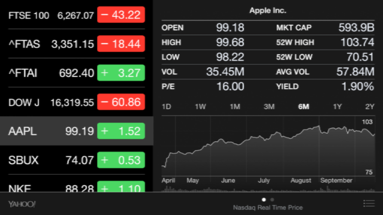 apple stocks app